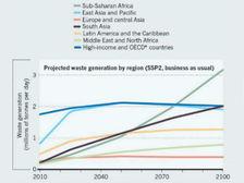 Глобальное замусоривание планеты оценили в цифрах ((иллюстрация Nature Publishing Group, Nature 502, 615.617, 31 October 2013).)
