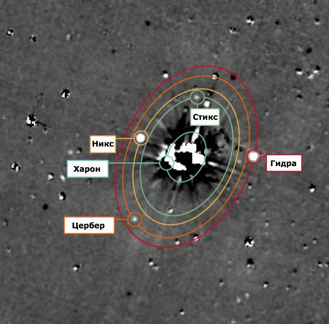 Комбинированный снимок плутоновых лун, собранный из фотографий зонда New Horizons (иллюстрация NASA/Johns Hopkins Univ. App. Physics Lab./Southwest Research Inst.).