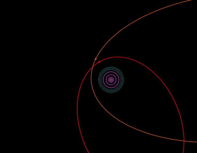 Орбиты карликовых планет во внешнем крае солнечной системы: оранжевым обозначена траектория Седны, а красным — 2012 VP113 (иллюстрация Scott Sheppard and Chad Trujillo).