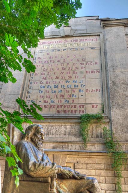 Современная периодическая таблица Менделеева пополнилась 117-ым элементом, который ещё не имеет официального названия