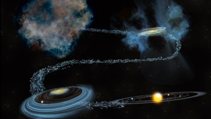 воды в Солнечной системе