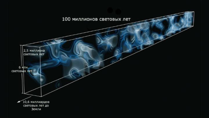 Карта Вселенной охватывает сто