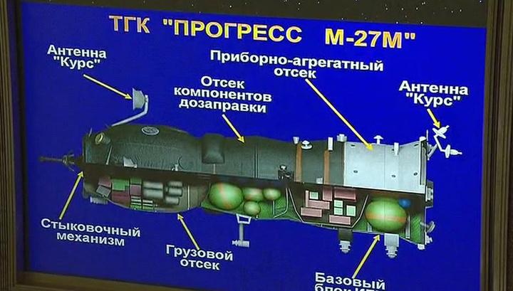 http://cdn.static1.rtr-vesti.ru/p/xw_1087109.jpg