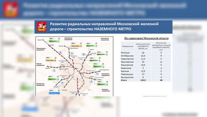 схему легкого метро