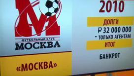 Пятерка российских футбольных клубов-банкротов