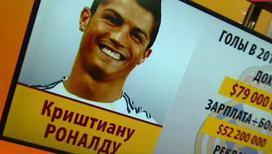 Роналду - самый популярный футболист для спонсоров