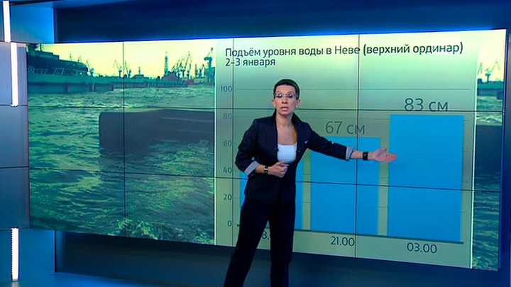 Петербурга: дамба закрыта