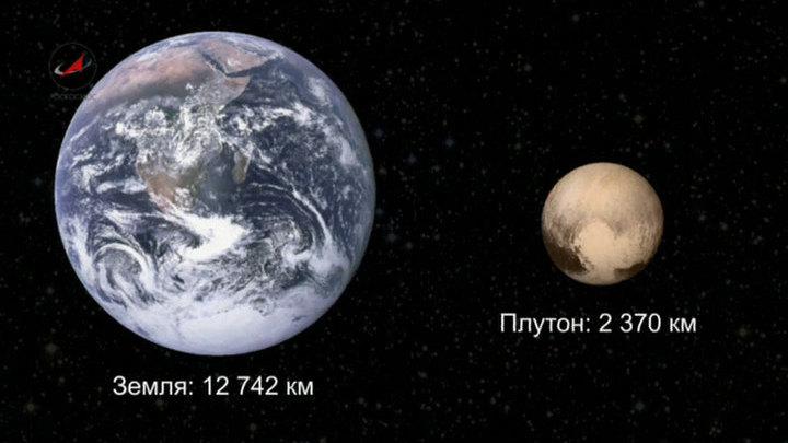 Плутон продолжает открывать ученым свои тайны